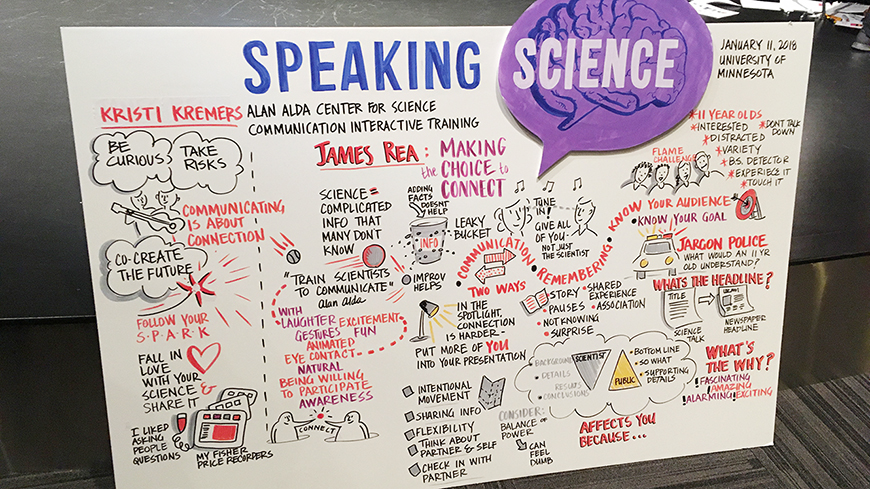 Speaking Science event poster