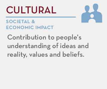 Cultural  - societal and economic impact: Contribution to people's understanding of ideas and reality, values and beliefs.