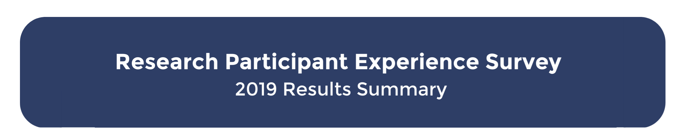 Research Participant Experience Survey, 2019 Results Summary