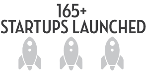 165+ Startups Launched