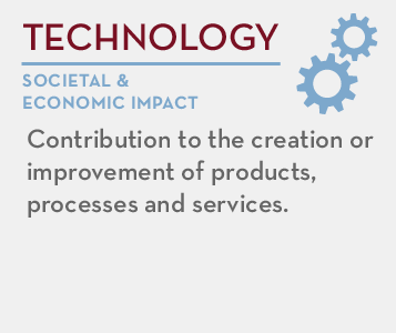 Technology - societal and economic impact: Contribution to the creation or improvement of products, processes and services.
