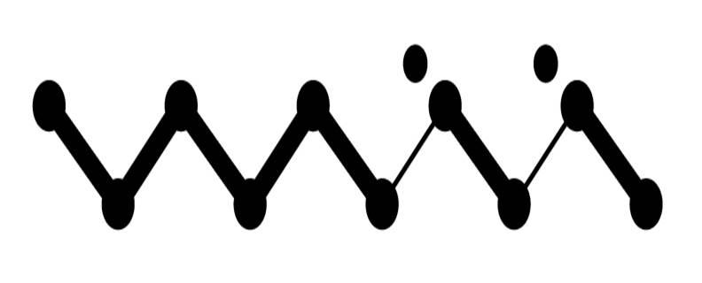 UMII graphic